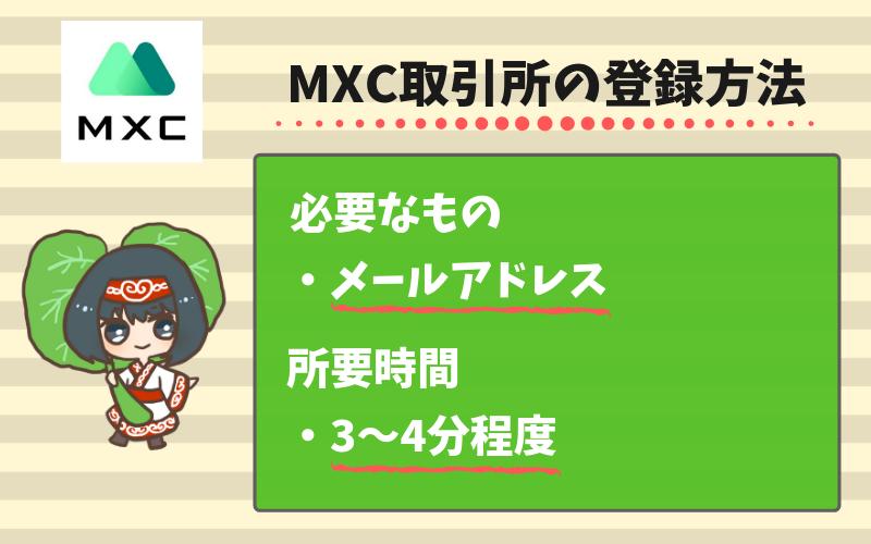 MXC取引所の登録方法