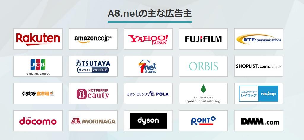A8.netの主な広告主