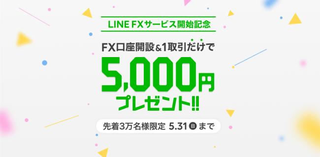LINE FXのキャンペーン
