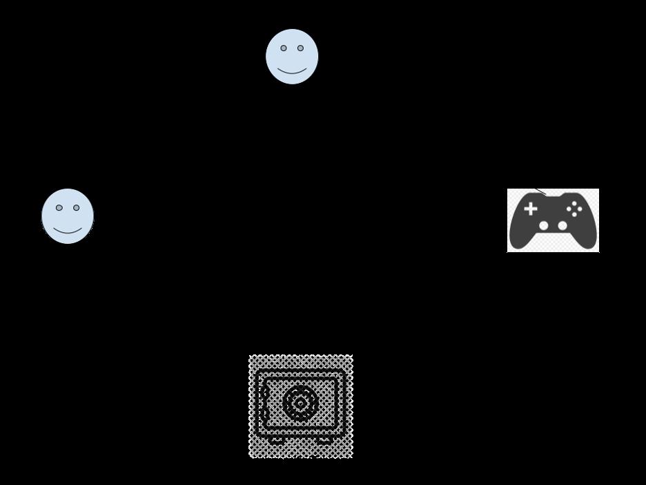 Mechトークンのエコシステム